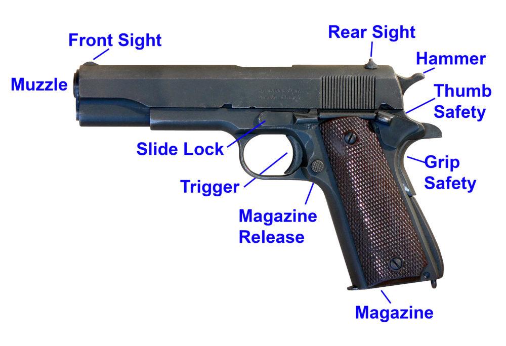 How to Shoot a Handgun/Pistol - Pew Pew Tactical