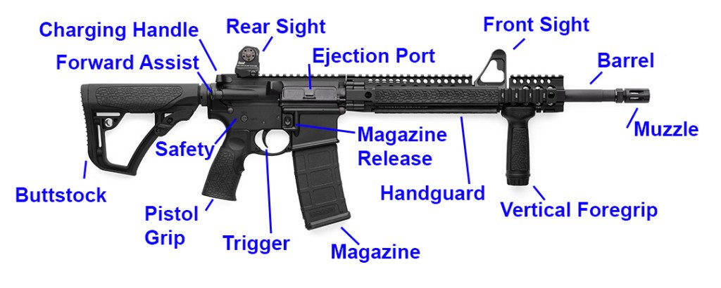 best ar 15 buyer 39 s guide 2017 how to choose your first ar 15  : ar15 parts diagram - findchart.co