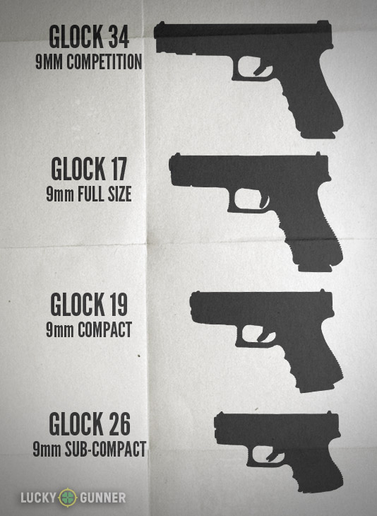 All Glock 9mm Sizes