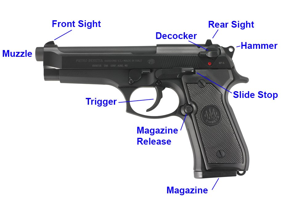Beretta 92FS Diagram of Parts
