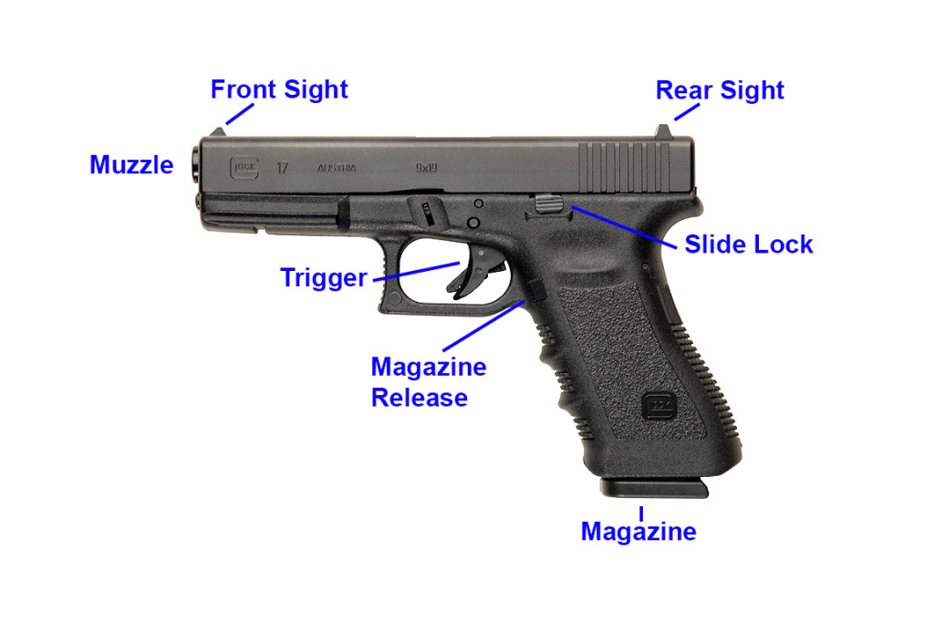 Glock 17 Diagram of Parts