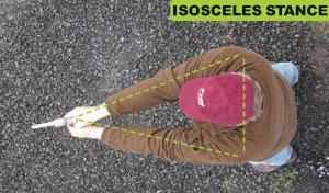 Isosceles Stance, USConcealedCarry