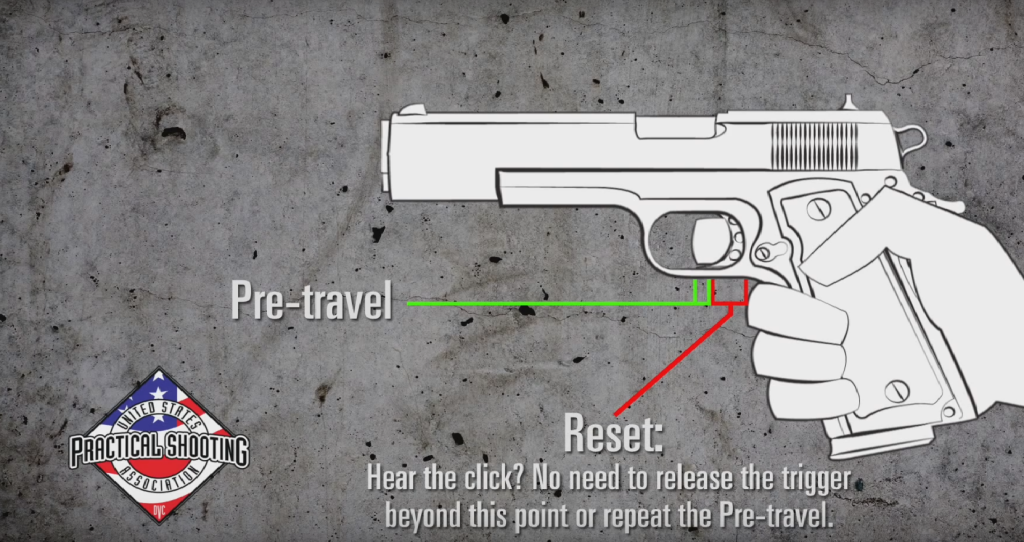 Pretravel and Reset, USPSA