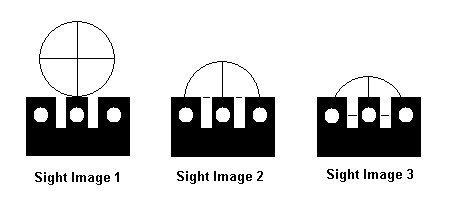 Sight Image, NavyGuy