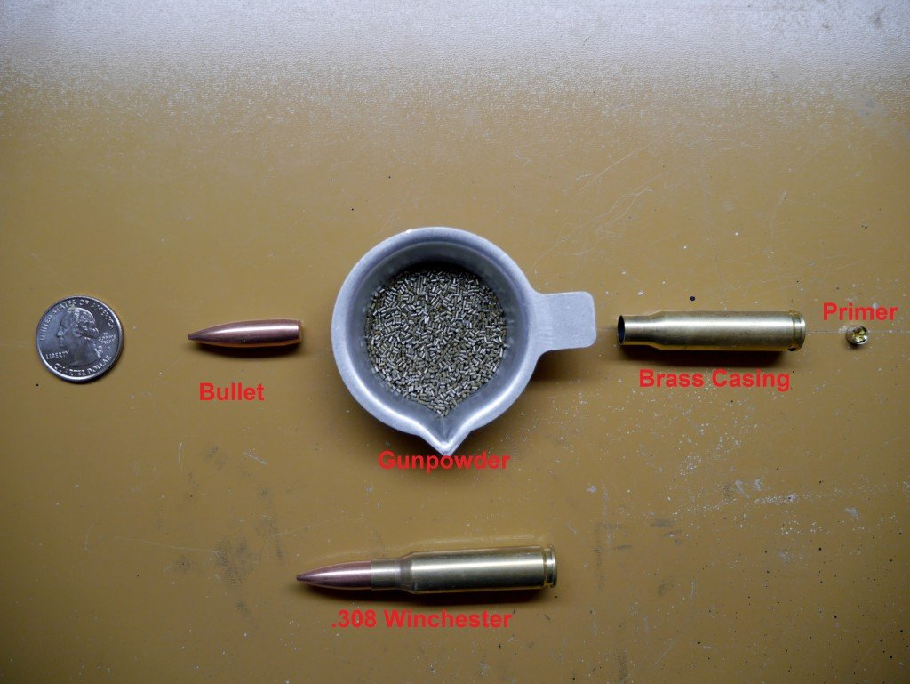 308 Cartridge Parts