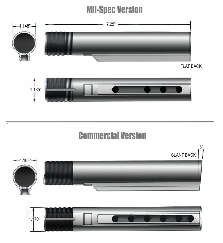 Mil-Spec vs Commercial Buffer Tubes