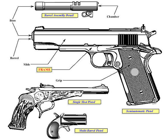 Pistol Illustration, ATF