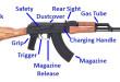 WASR-10 Parts Diagram