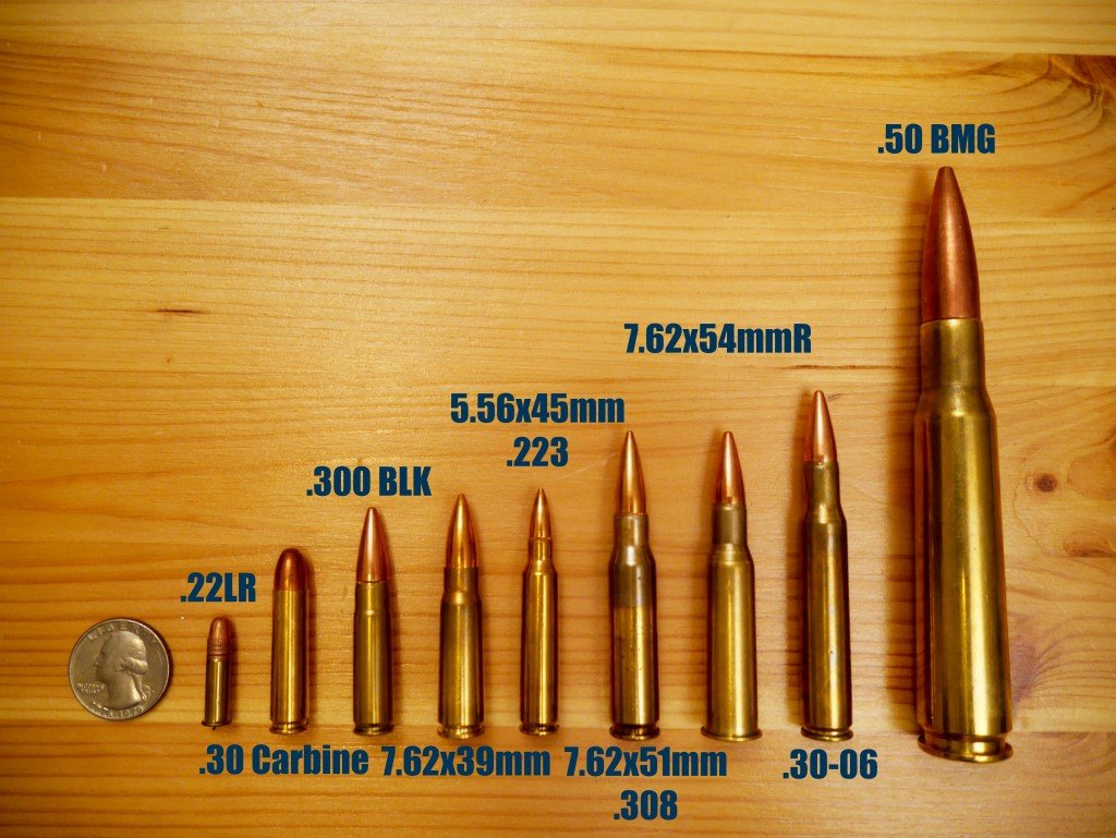 Rifle Caliber Smallest to Largest