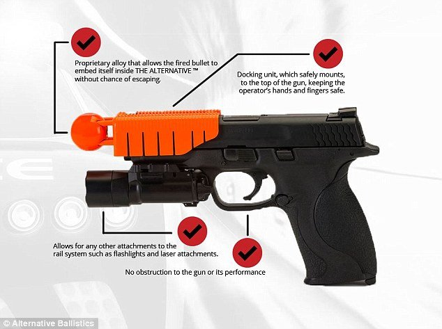 Best Non Lethal Weapons And Ammo To Use Instead Of A Gun