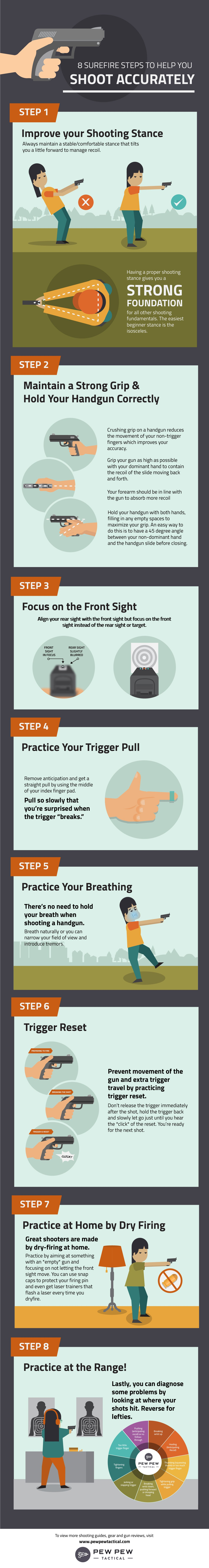 Infographic 8 surefire steps to help you shoot accurately pew pew 8 steps on how to shoot accurately infographic altavistaventures Images