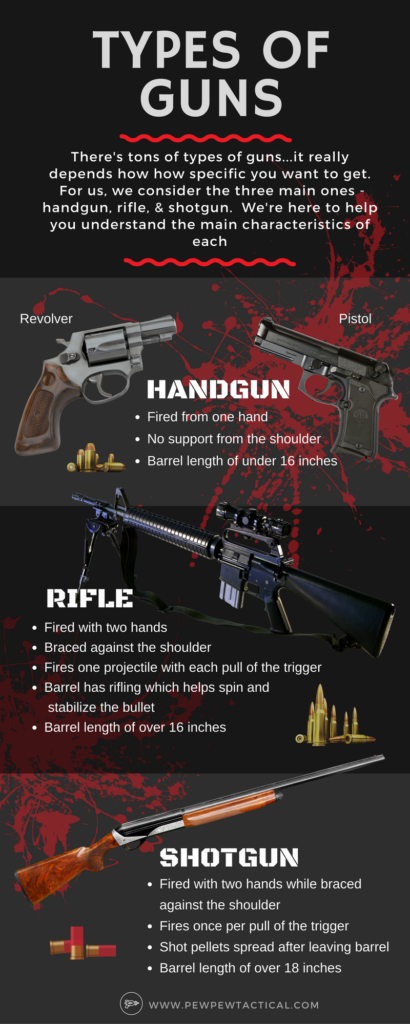 two basic styles of firearm actions