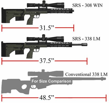 Desert Tech SRS vs Conventional Rifle