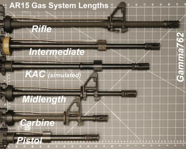 ar-15 gas length