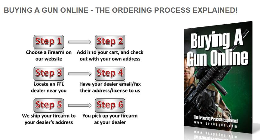 Buying a Gun Online, Grabagun