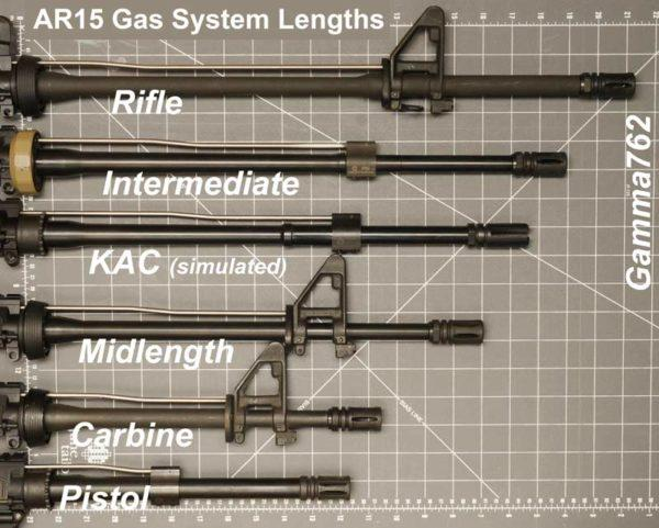 AR 15 gas systems