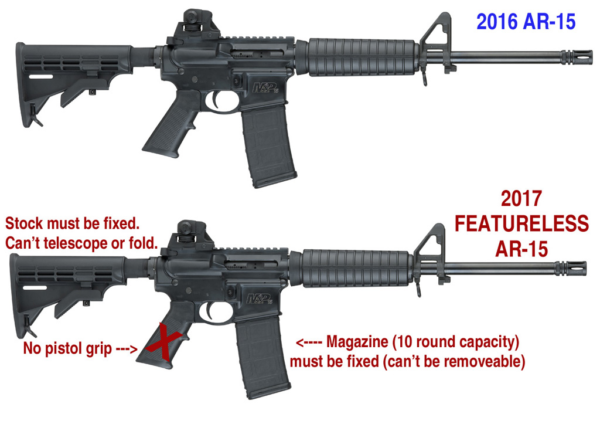 California AR-15 guidelines