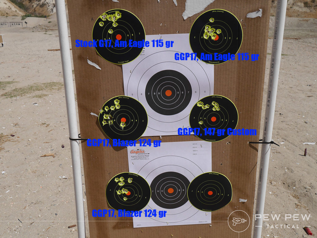 Grey Ghost Precision 17 Accuracy Test