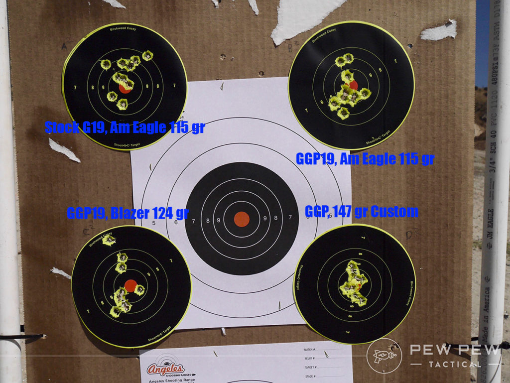 Grey Ghost Precision 19 Accuracy Test