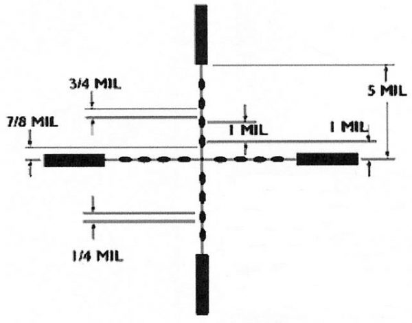 Distances on a Mil-Dot Reticle