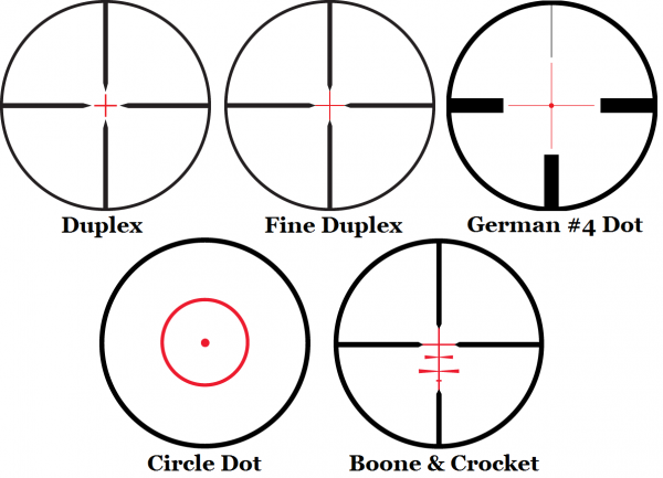 Illuminated Versions of Common Reticles
