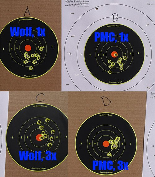 Aimpoint: Wolf and PMC, 1x vs 3x at 50 Yards