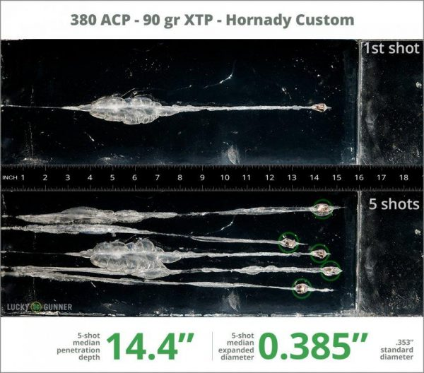 Hornady 90-grain XTP Jacked Hollow Points