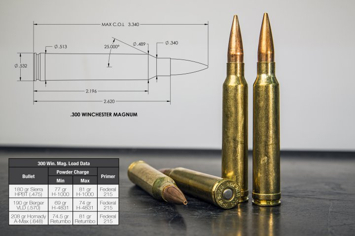 300 Winchester Mag [Caliber]: Best Ammo & Rifles - Pew Pew Tactical