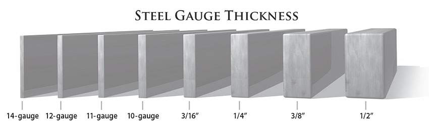 Steel Gauge Thickness