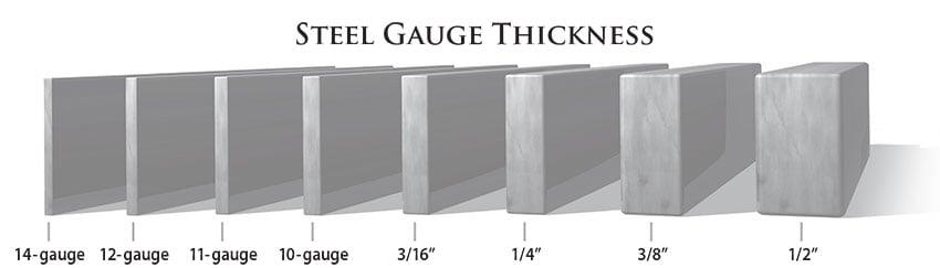 Steel Gauge Thickness