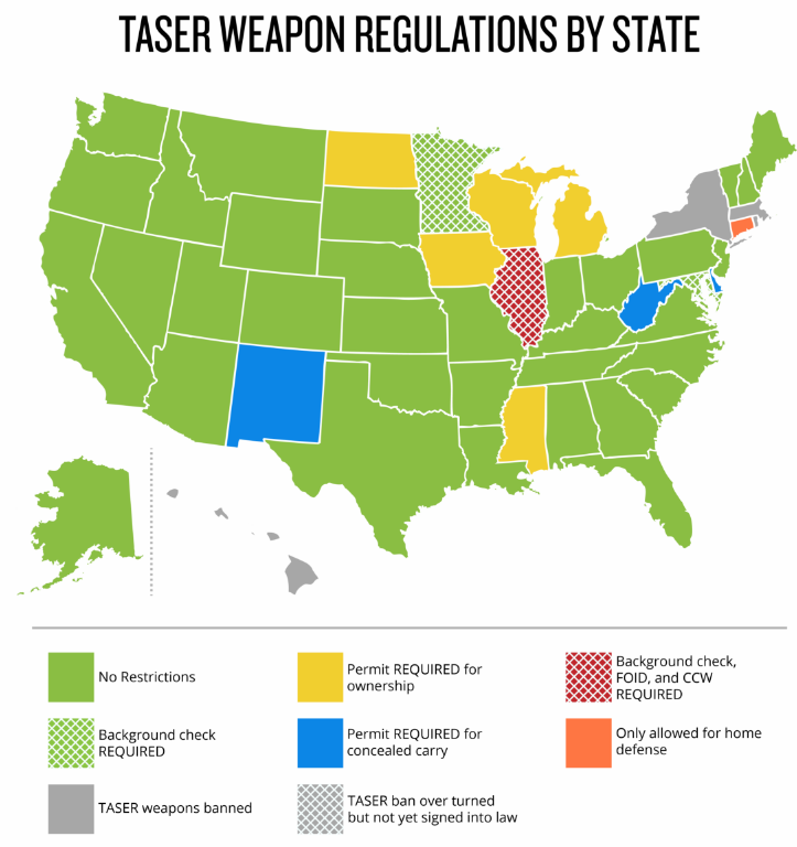 Taser Regulations