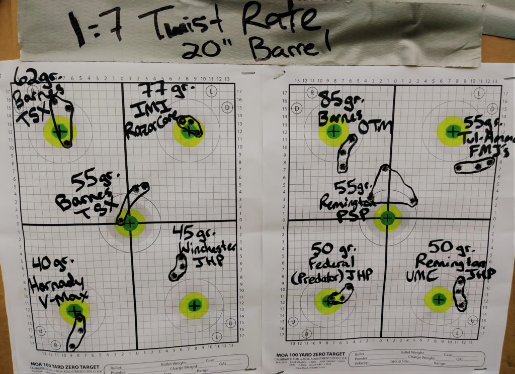 "Targets for the 10 different loads tested out of a 20"" Radical Barrel"