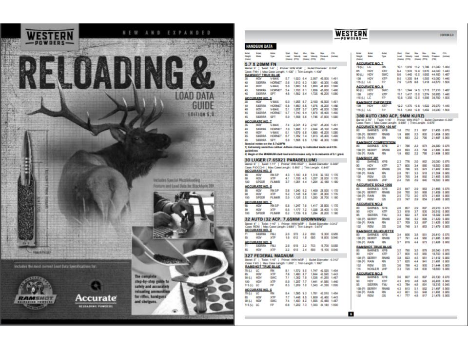 Accurate Reloading Powders Reloading & Loading Data Guide