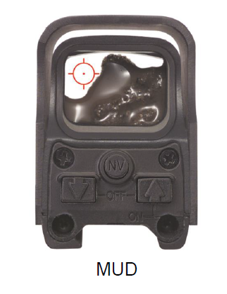 Mud Block, EOTech
