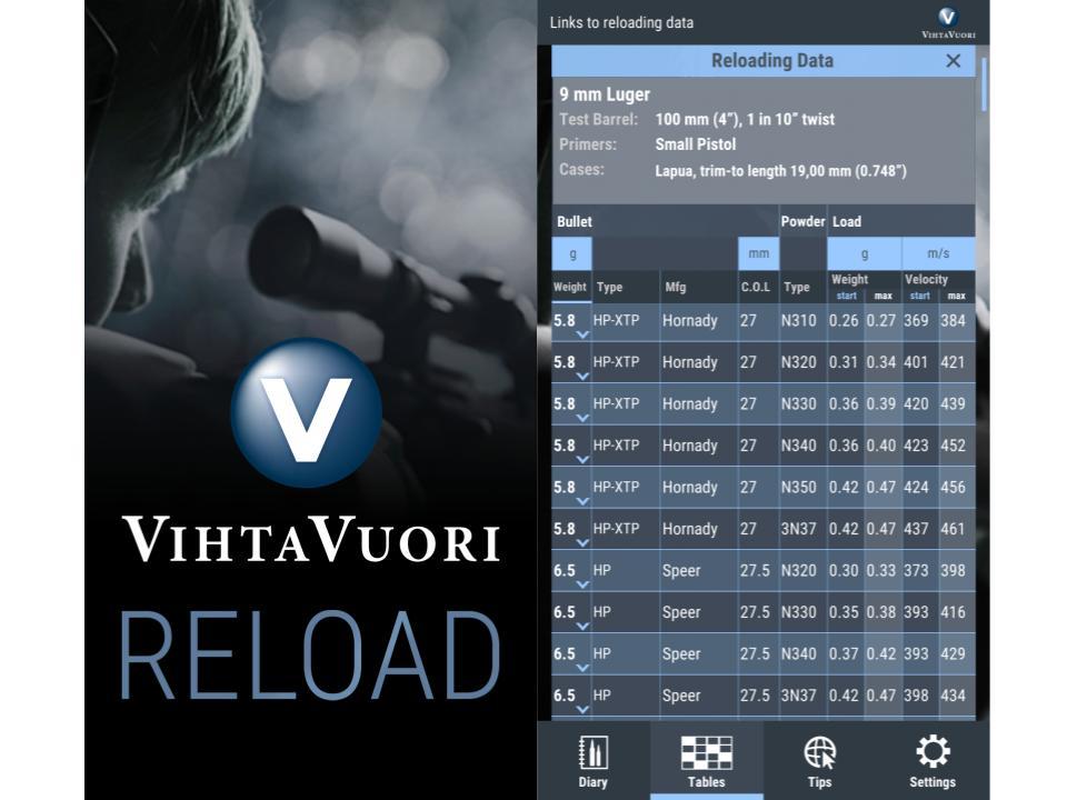 Best Reloading Data: Hogdon, Alliant, VihtaVuori, Accurate - Pew Pew