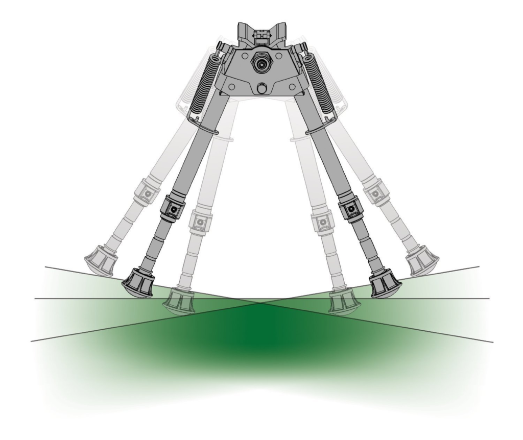 An Illustration of How the Bipod Works on Uneven Terrain
