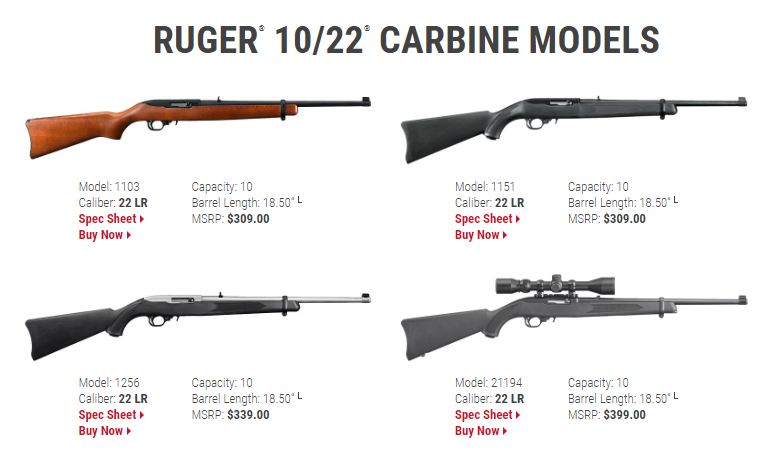 Ruger 10_22 Carbine Models - Your Carbine Options
