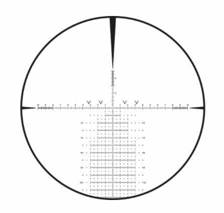 Leupold CCH Reticle