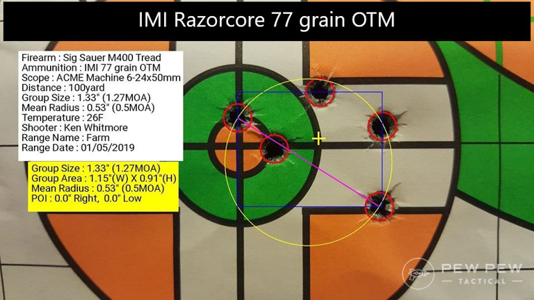 Sig Sauer Tread IMI Razorcore Group