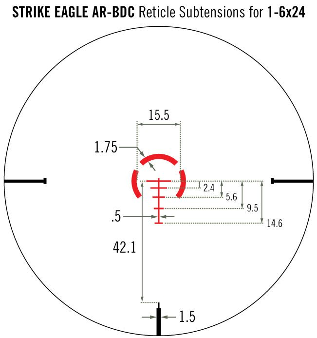 Strike Eagle Reticle