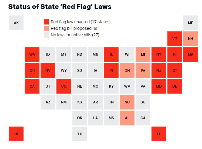 Red Flag Laws (1)
