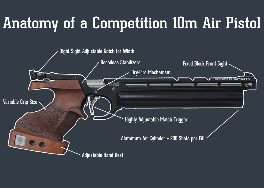 10m air pistol