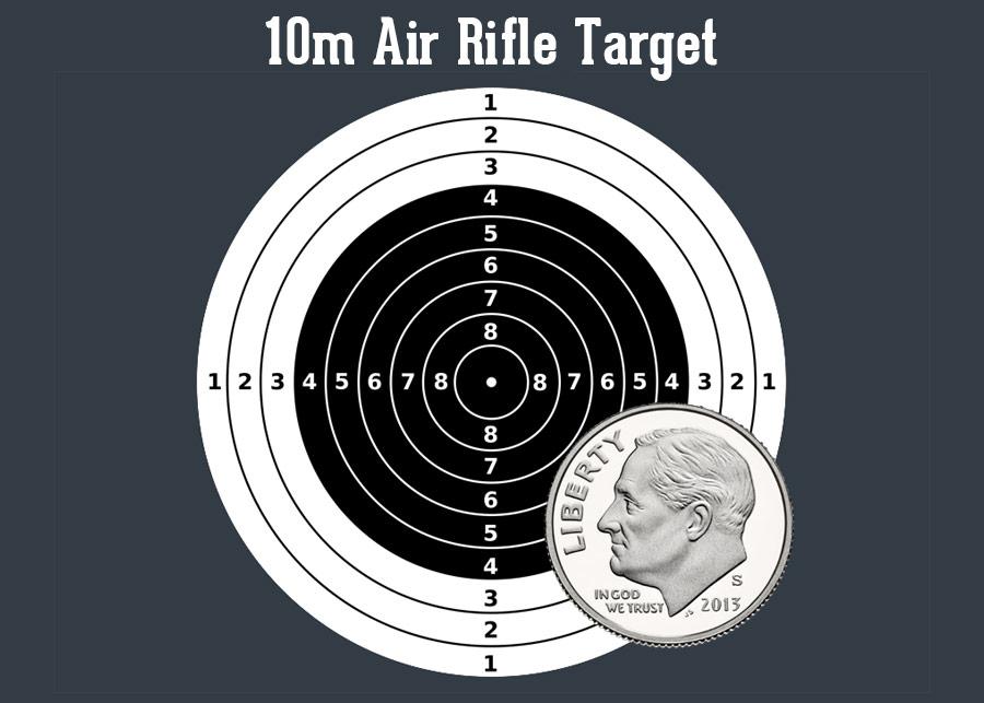 10m air rifle target
