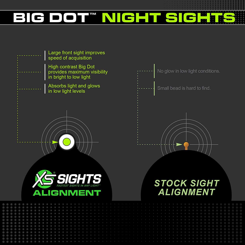 XZ Big Dot Chart
