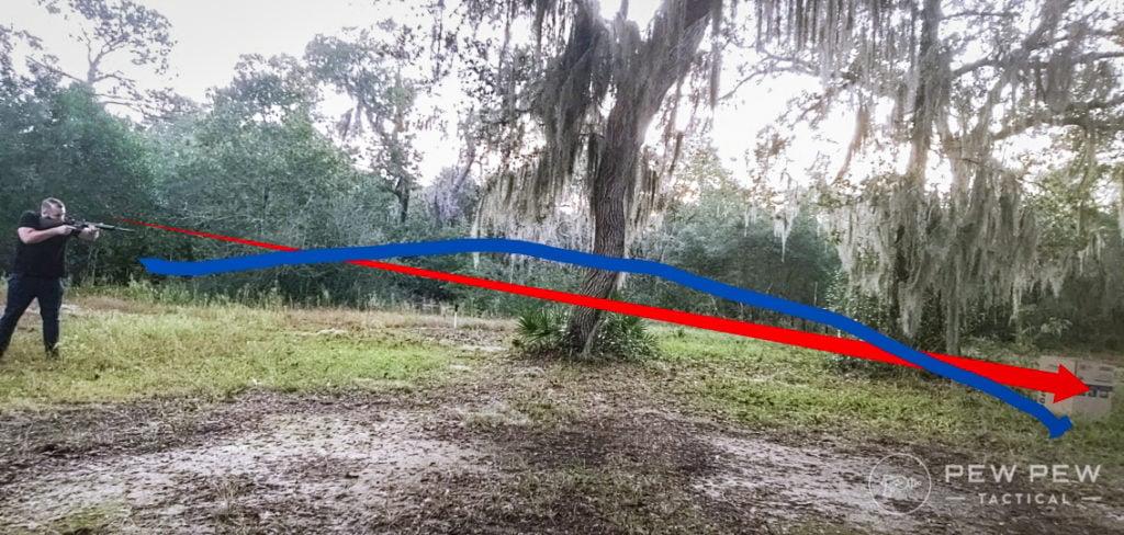bullet trajectory vs line of sight
