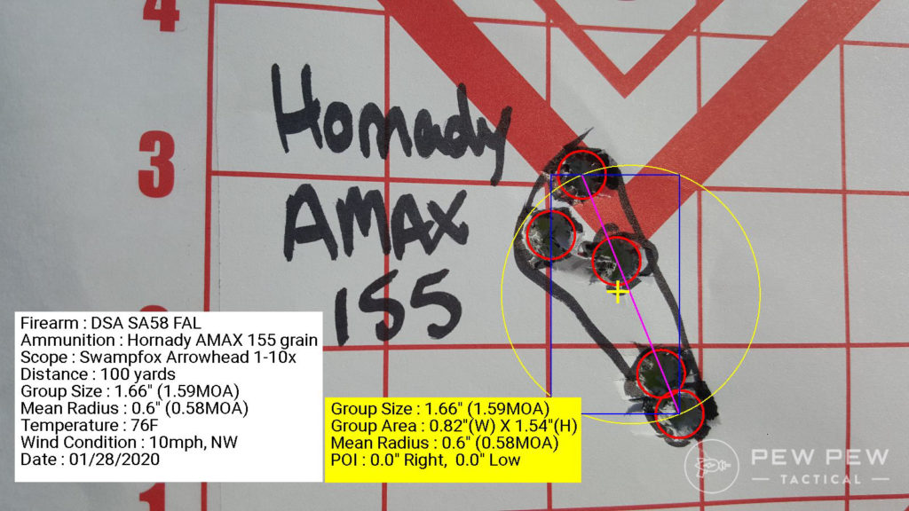 DSA FAL The best 5 shot group was with Hornady AMAX 155 grain at 1.59 MOA