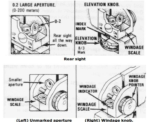 Adjusting M16 Sights