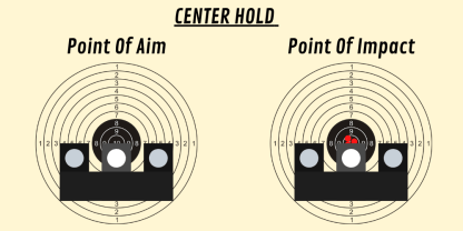 Point of Aim vs. Point of Impact