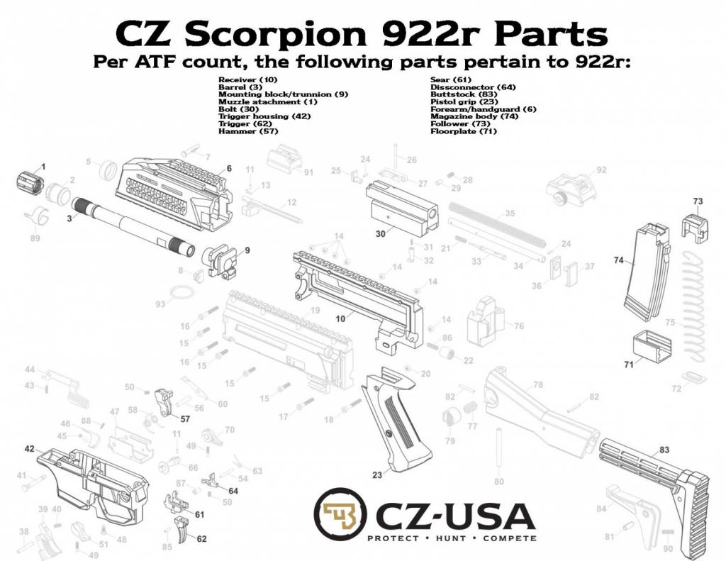 Scorpion 992r Parts